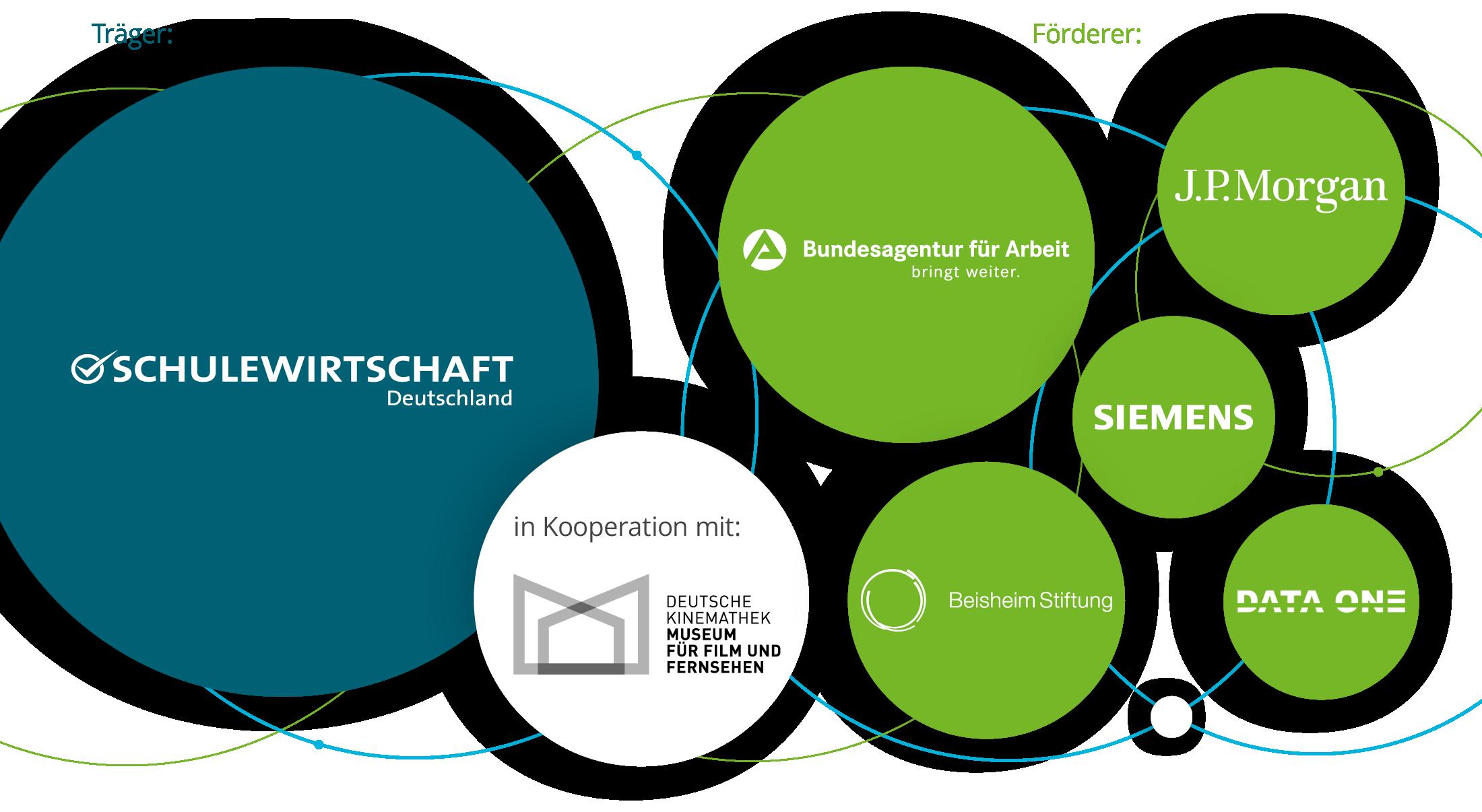 Netzwerktag-Footer-Logos