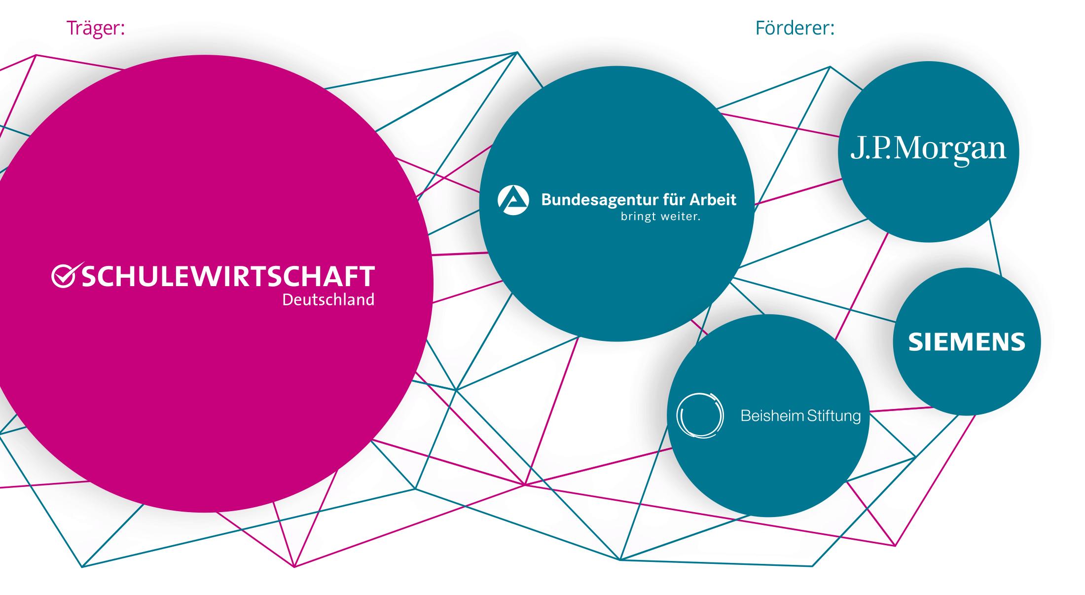 Netzwerktag-footer-5-logos-2019