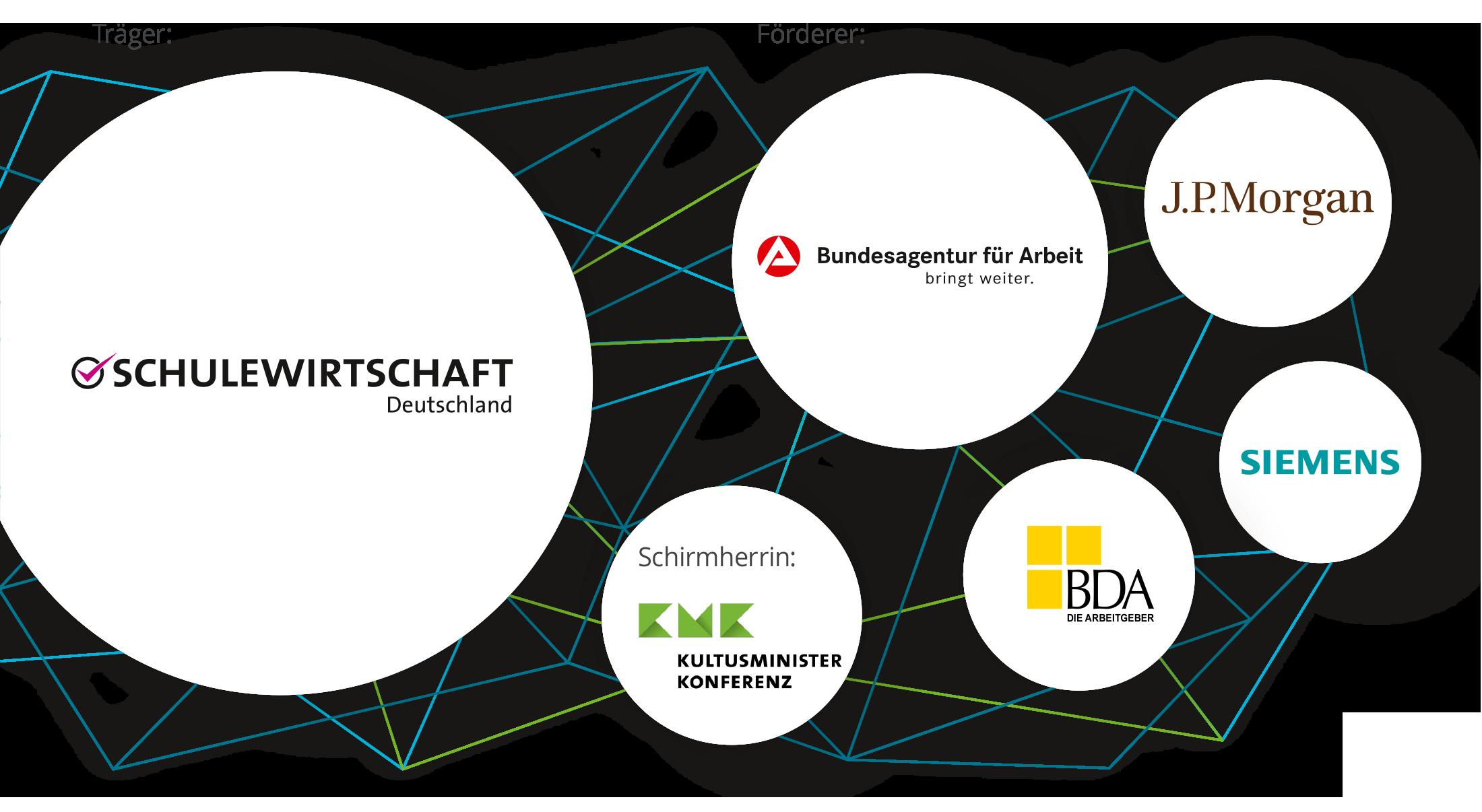 Netzwerktag-footer-logos-mit-schirmherrin-2020